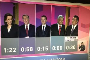 Portada-Primer Debate Presidencial 2018-1600x -min